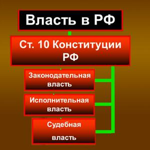 Органы власти Петропавловска-Камчатского