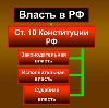 Органы власти в Петропавловске-Камчатском